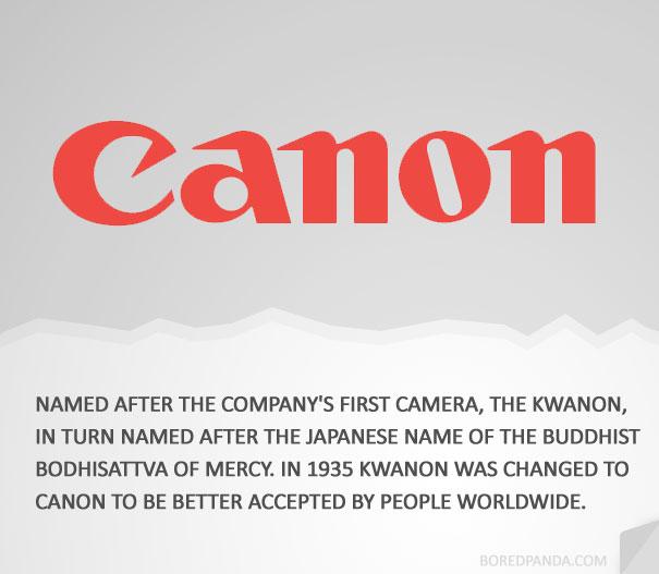 Famous Comapny Names History23