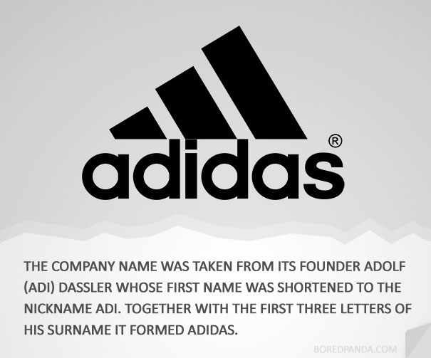 Famous Comapny Names History30