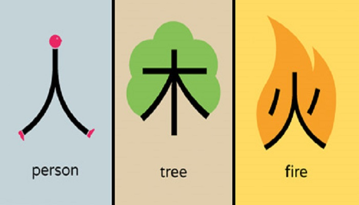 How to Learn Chinese Easily